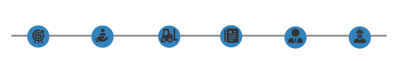 Funzioni Aziendali di Professione Logistica